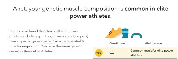 Genetic Power Athlete
